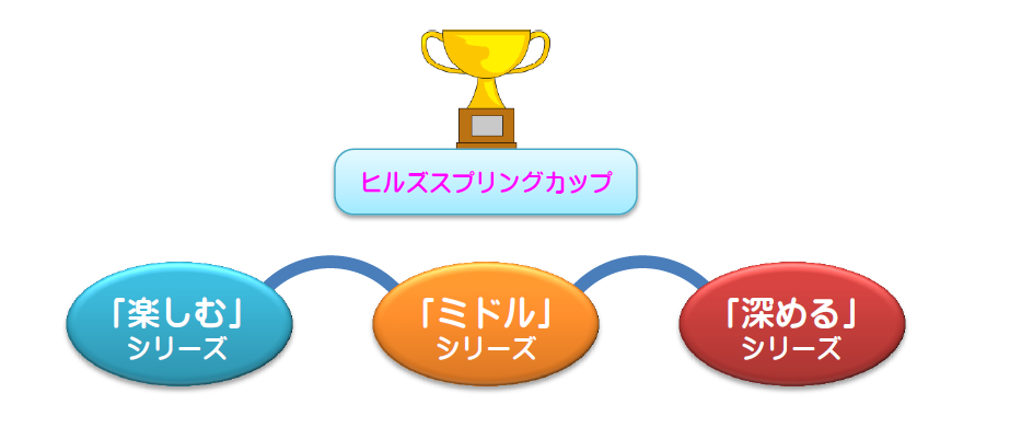 3stepCup